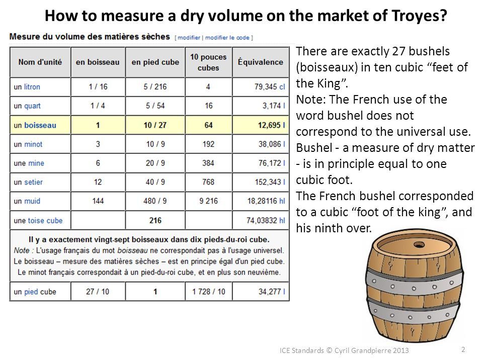ICE Standards © Cyril Grandpierre 2013 2 How to measure a dry volume on the market of Troyes.