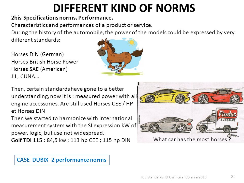ICE Standards © Cyril Grandpierre 2013 21 DIFFERENT KIND OF NORMS 2bis-Specifications norms.