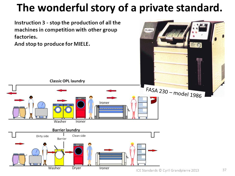 ICE Standards © Cyril Grandpierre 2013 37 The wonderful story of a private standard.