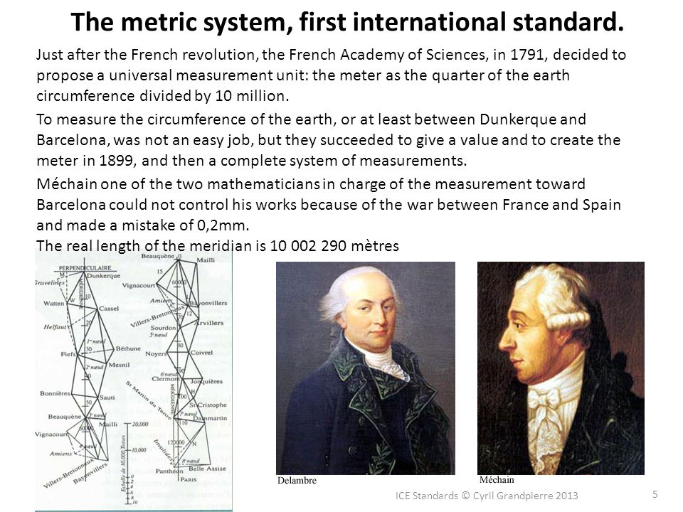 ICE Standards © Cyril Grandpierre 2013 5 The metric system, first international standard.