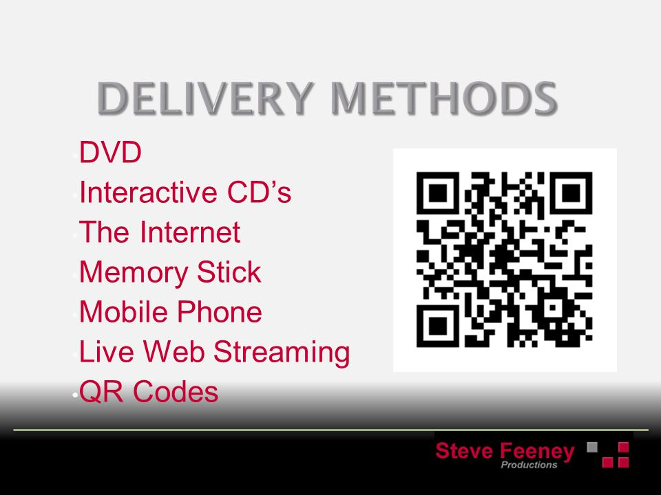 DVD Interactive CDs The Internet Memory Stick Mobile Phone Live Web Streaming QR Codes