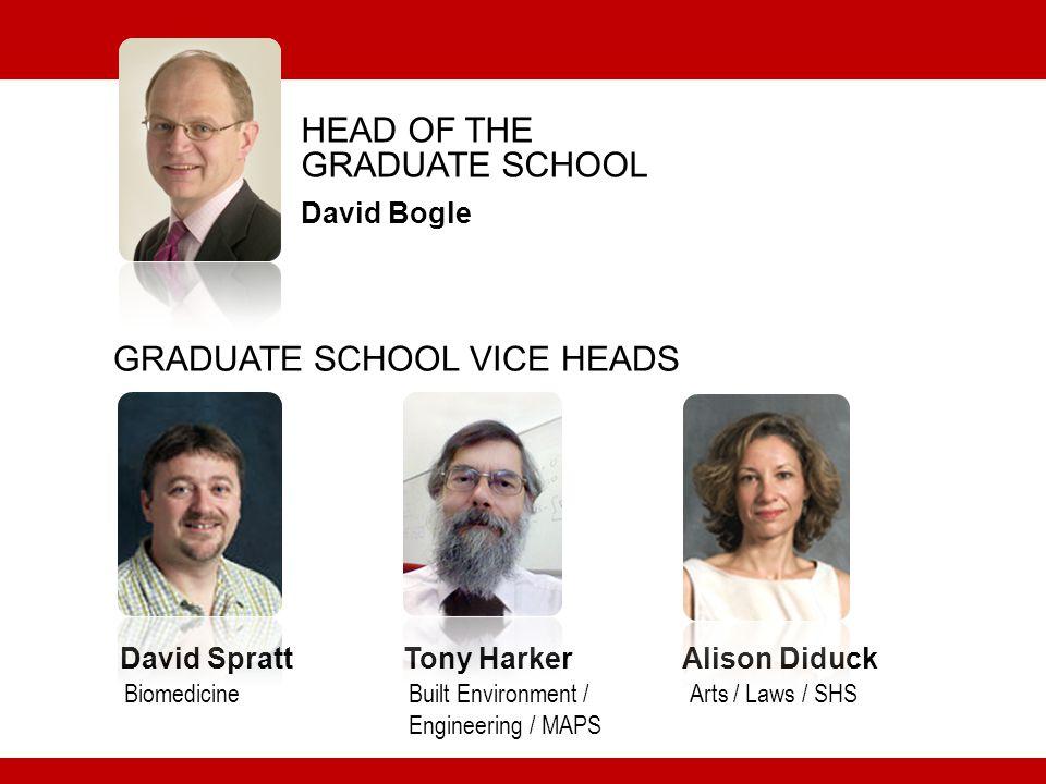 HEAD OF THE GRADUATE SCHOOL David Spratt Tony Harker Alison Diduck Biomedicine Built Environment / Arts / Laws / SHS Engineering / MAPS GRADUATE SCHOOL VICE HEADS David Bogle