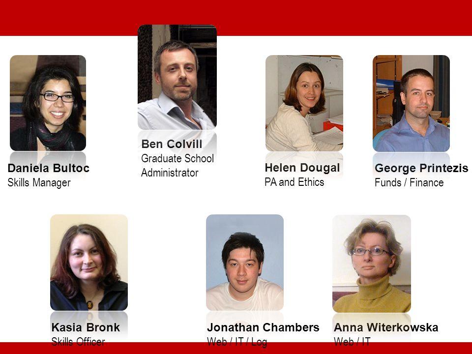 Anna Witerkowska Web / IT Helen Dougal PA and Ethics George Printezis Funds / Finance Jonathan Chambers Web / IT / Log Daniela Bultoc Skills Manager B