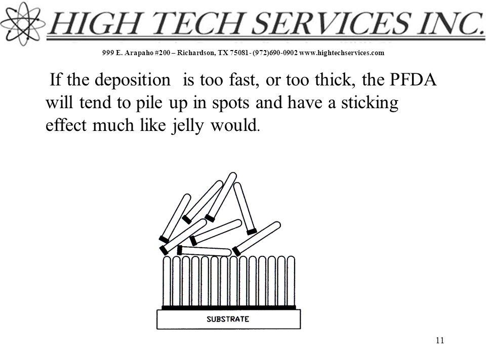 999 E. Arapaho #200 – Richardson, TX 75081- (972)690-0902 www.hightechservices.com 11 If the deposition is too fast, or too thick, the PFDA will tend