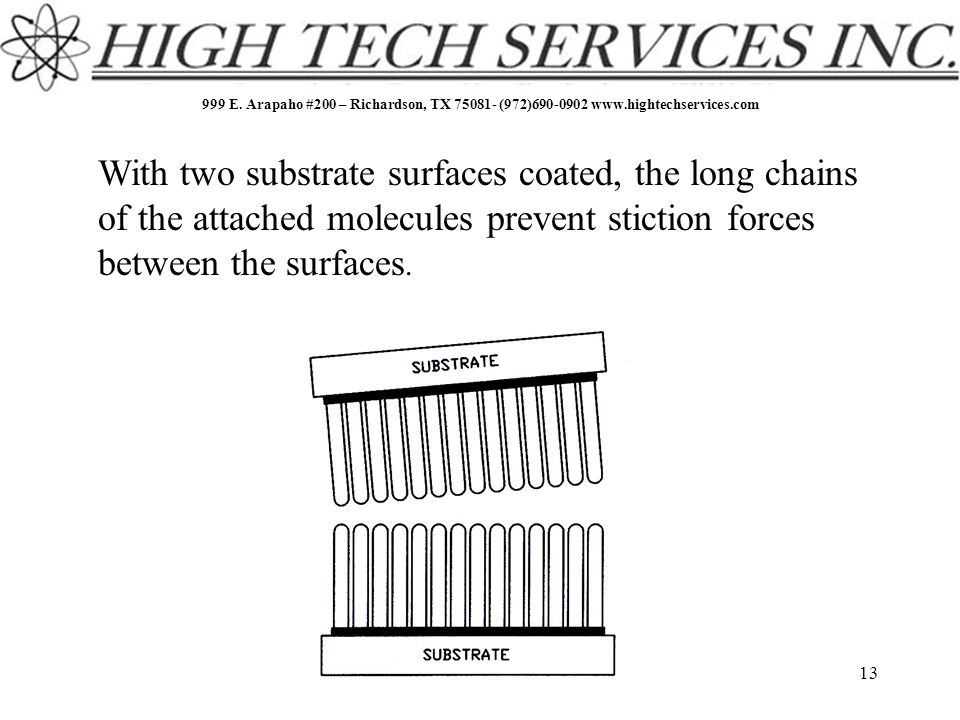 999 E. Arapaho #200 – Richardson, TX 75081- (972)690-0902 www.hightechservices.com 13 With two substrate surfaces coated, the long chains of the attac