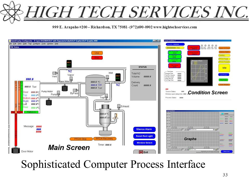999 E. Arapaho #200 – Richardson, TX 75081- (972)690-0902 www.hightechservices.com 33 Sophisticated Computer Process Interface