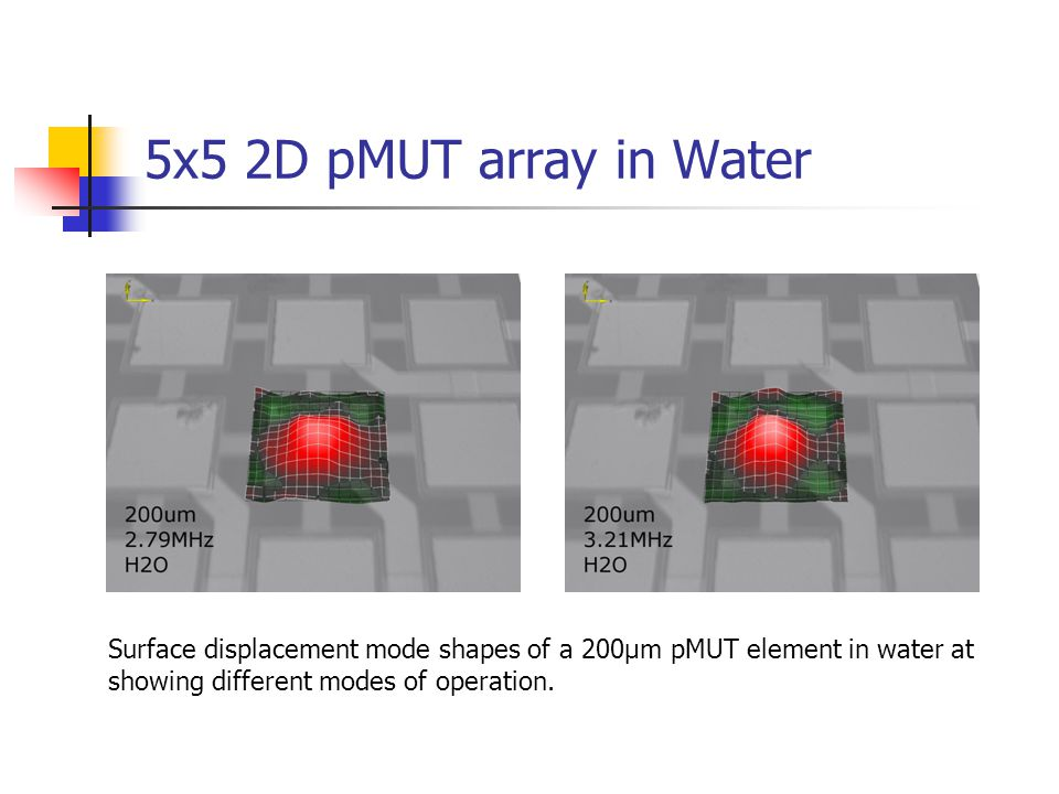 5x5 2D pMUT array in Water Surface displacement mode shapes of a 200μm pMUT element in water at showing different modes of operation.