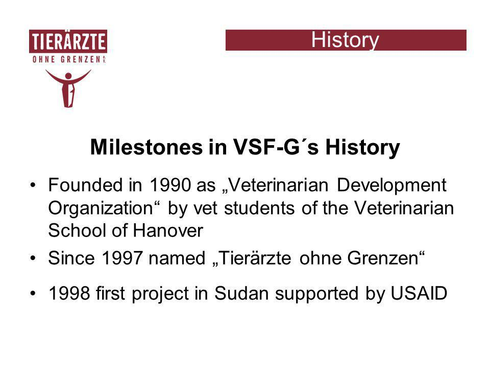 History Milestones in VSF-G´s History Founded in 1990 as Veterinarian Development Organization by vet students of the Veterinarian School of Hanover Since 1997 named Tierärzte ohne Grenzen 1998 first project in Sudan supported by USAID