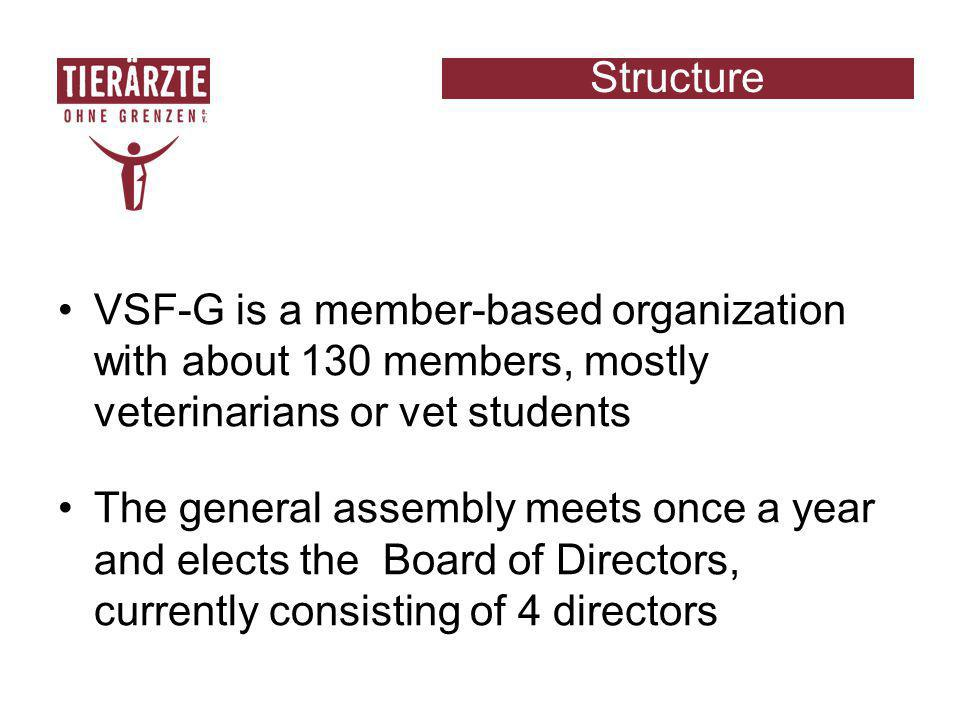 Structure VSF-G is a member-based organization with about 130 members, mostly veterinarians or vet students The general assembly meets once a year and elects the Board of Directors, currently consisting of 4 directors