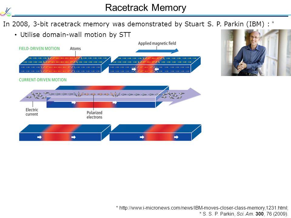 Racetrack Memory In 2008, 3-bit racetrack memory was demonstrated by Stuart S.