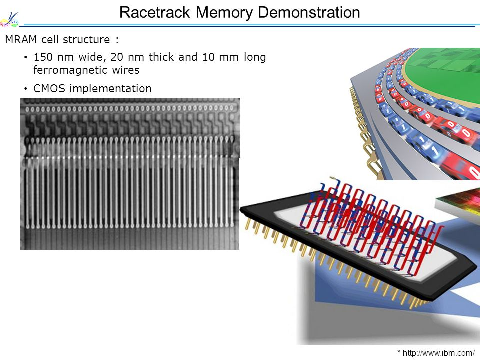Racetrack Memory Demonstration MRAM cell structure : * http://www.ibm.com/ 150 nm wide, 20 nm thick and 10 mm long ferromagnetic wires CMOS implementation