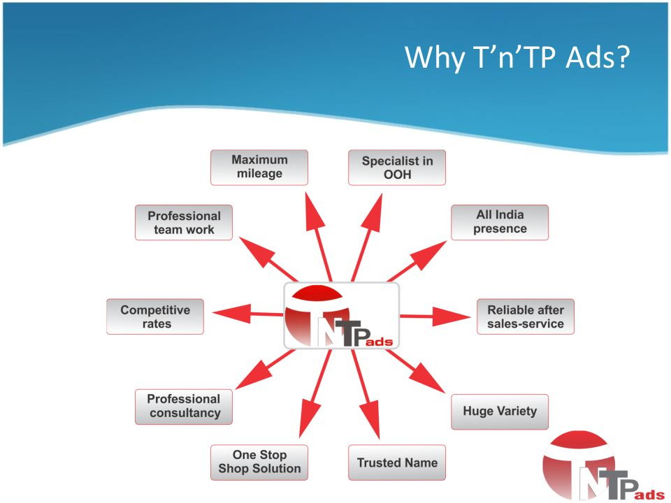 Why TnTP Ads?