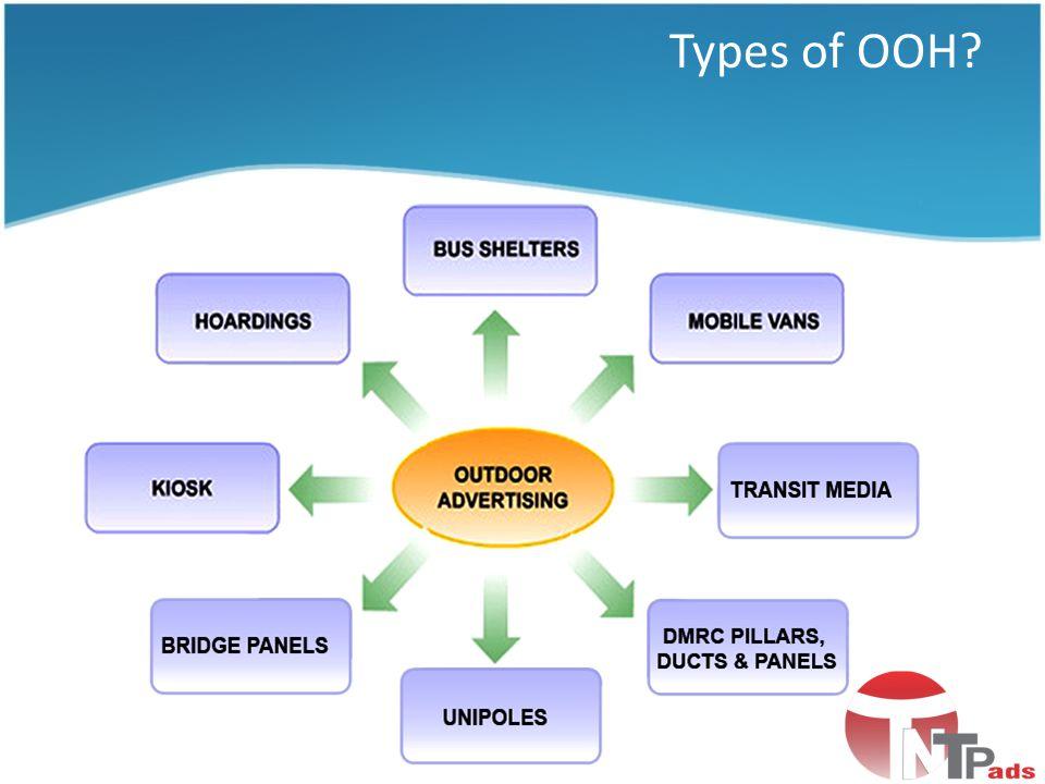Types of OOH?