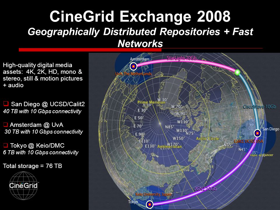 CineGrid Exchange 2008 Geographically Distributed Repositories + Fast Networks San Diego @ UCSD/Calit2 40 TB with 10 Gbps connectivity Amsterdam @ UvA 30 TB with 10 Gbps connectivity Tokyo @ Keio/DMC 6 TB with 10 Gbps connectivity Total storage = 76 TB High-quality digital media assets: 4K, 2K, HD, mono & stereo, still & motion pictures + audio