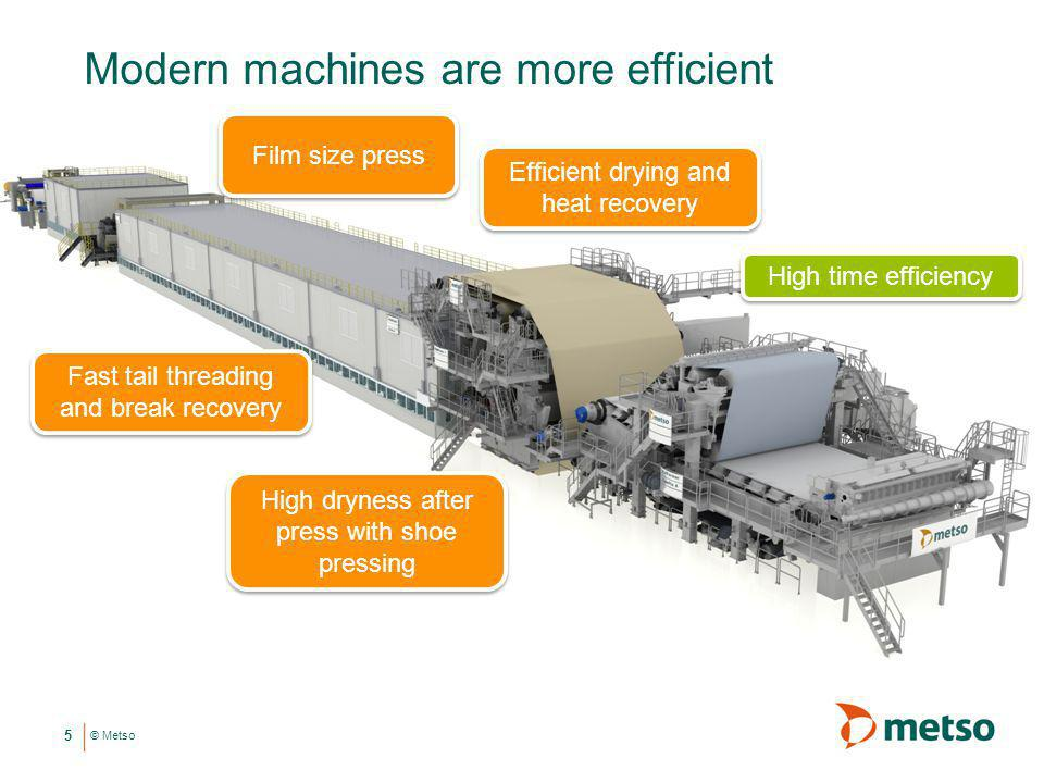 © Metso * Modern machines are more efficient 5 Efficient drying and heat recovery Film size press High dryness after press with shoe pressing Fast tai
