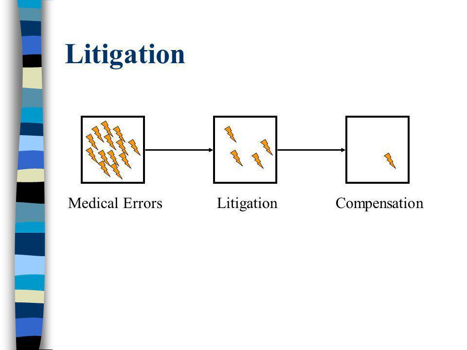 Litigation Medical ErrorsLitigationCompensation