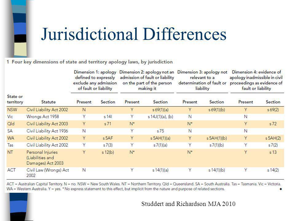 Jurisdictional Differences Studdert and Richardson MJA 2010