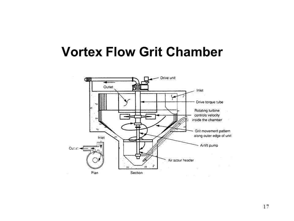 17 Vortex Flow Grit Chamber