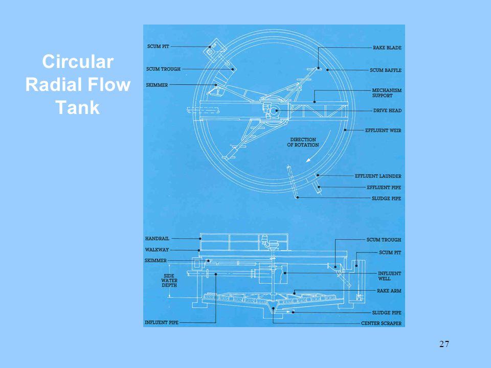 27 Circular Radial Flow Tank