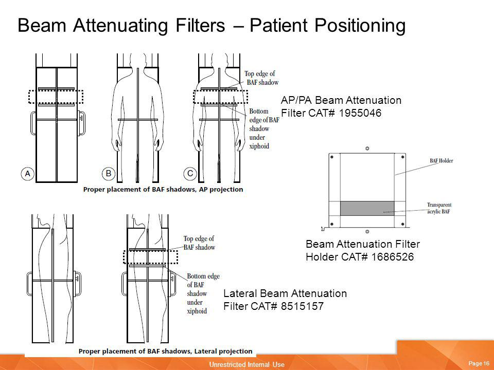 Page 16 Unrestricted Internal Use Beam Attenuating Filters – Patient Positioning AP/PA Beam Attenuation Filter CAT# 1955046 Beam Attenuation Filter Ho