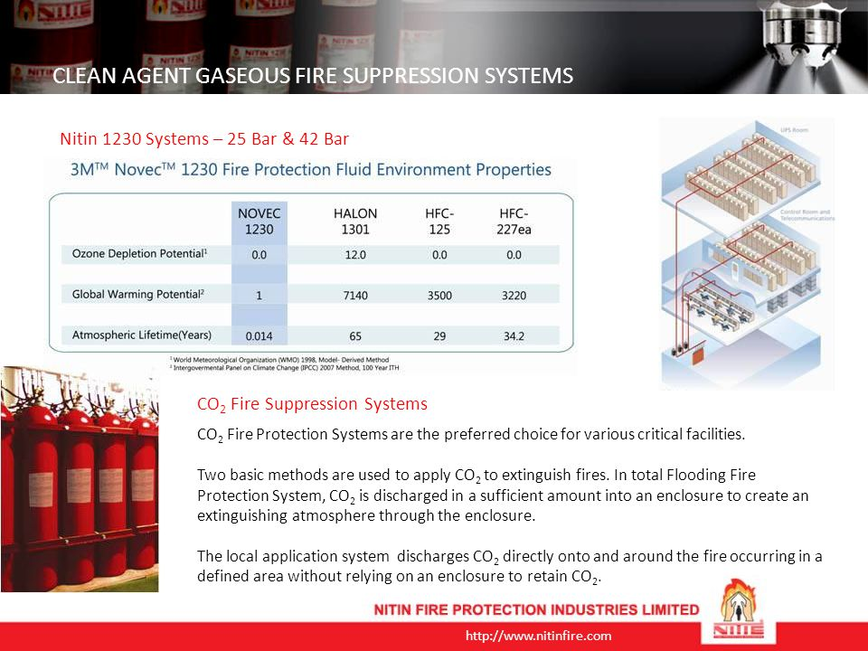 http://www.nitinfire.com CLEAN AGENT INERT GAS FIRE SUPPRESSION SYSTEMS Inertech01(IG-01) Fire Suppression Systems IG-01(Argon) extinguishing systems are based on the principle of reducing the oxygen concentration inside the protected hazard.