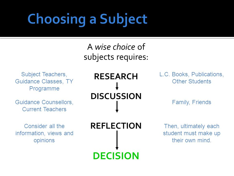A wise choice of subjects requires: RESEARCH DISCUSSION REFLECTION DECISION Subject Teachers, Guidance Classes, TY Programme L.C. Books, Publications,