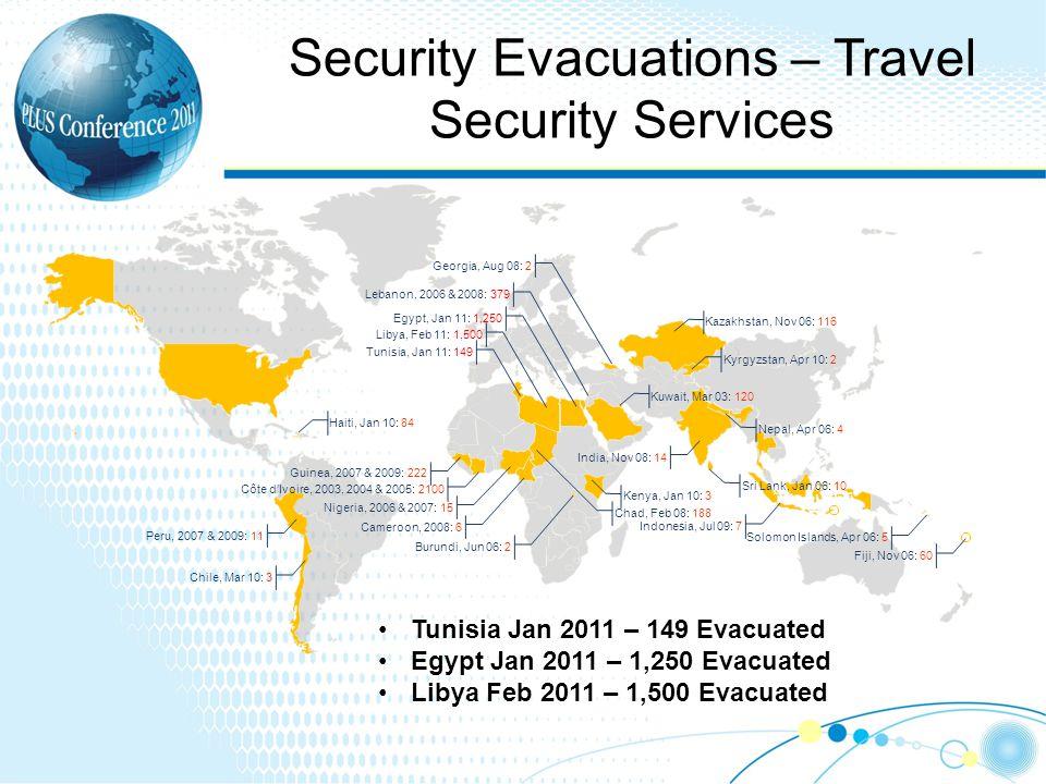 Security Evacuations – Travel Security Services Solomon Islands, Apr 06: 5 Fiji, Nov 06: 60 Sri Lank, Jan 06: 10 Haiti, Jan 10: 84 Chile, Mar 10: 3 Pe