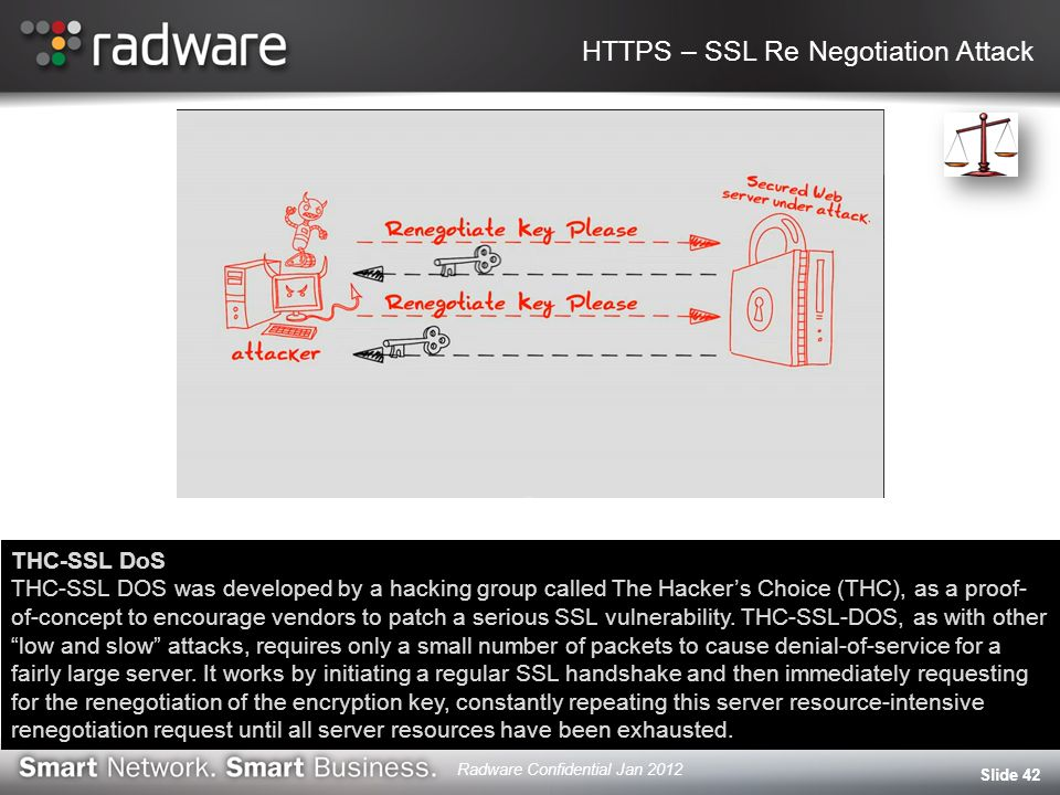 HTTPS – SSL Re Negotiation Attack Slide 42 THC-SSL DoS THC-SSL DOS was developed by a hacking group called The Hackers Choice (THC), as a proof- of-concept to encourage vendors to patch a serious SSL vulnerability.