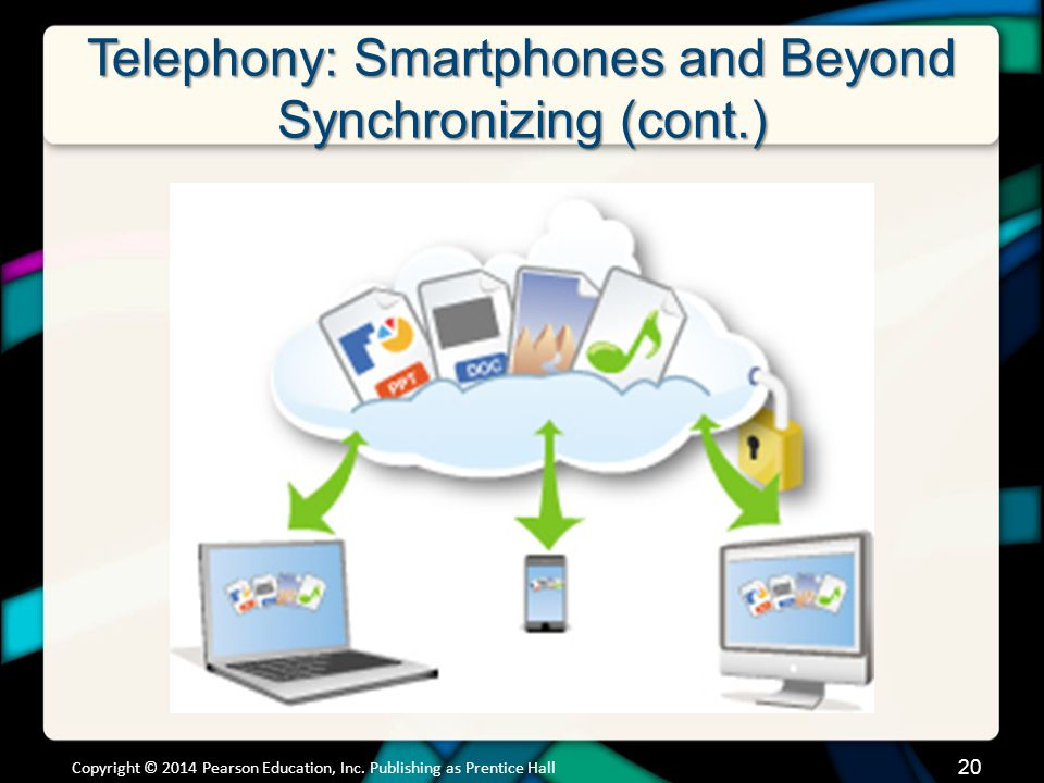 Telephony: Smartphones and Beyond Synchronizing (cont.) Copyright © 2014 Pearson Education, Inc. Publishing as Prentice Hall 20