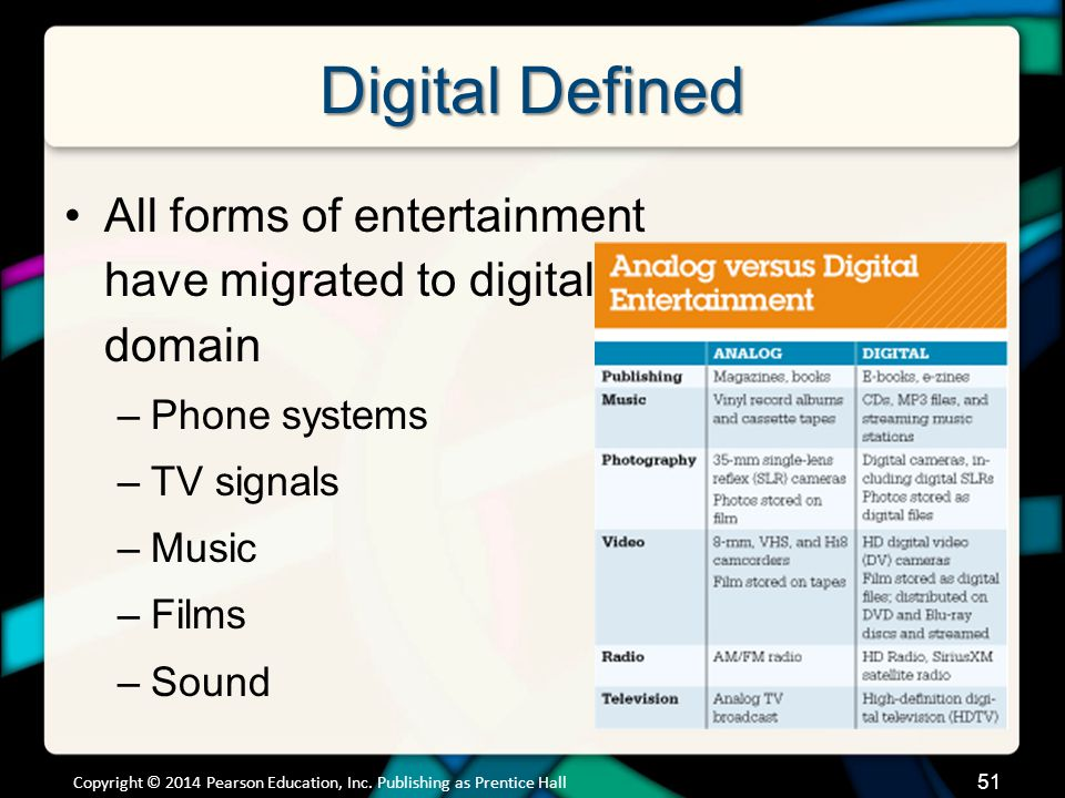 Digital Defined All forms of entertainment have migrated to digital domain –Phone systems –TV signals –Music –Films –Sound Copyright © 2014 Pearson Ed