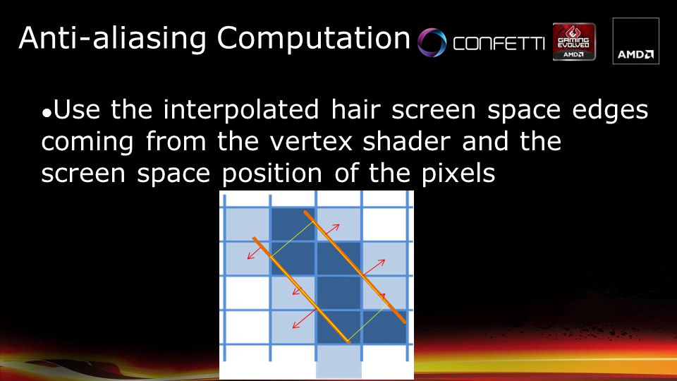 Use the interpolated hair screen space edges coming from the vertex shader and the screen space position of the pixels
