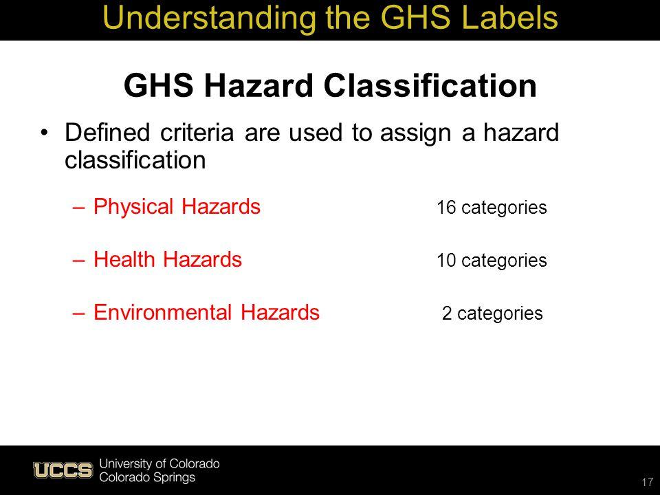 17 GHS Hazard Classification Defined criteria are used to assign a hazard classification –Physical Hazards 16 categories –Health Hazards 10 categories