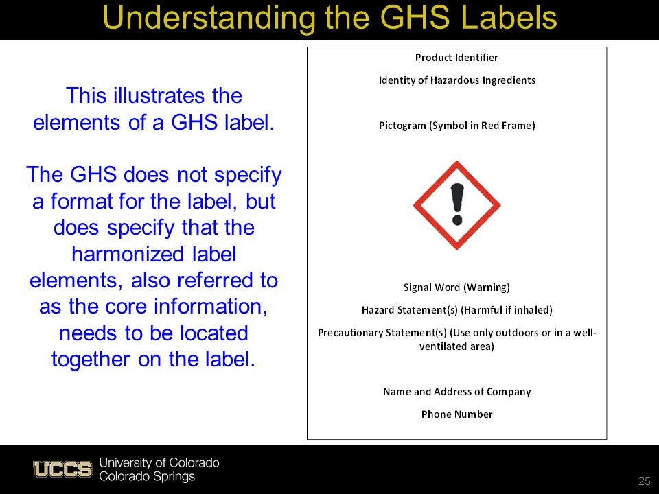 This illustrates the elements of a GHS label. The GHS does not specify a format for the label, but does specify that the harmonized label elements, al