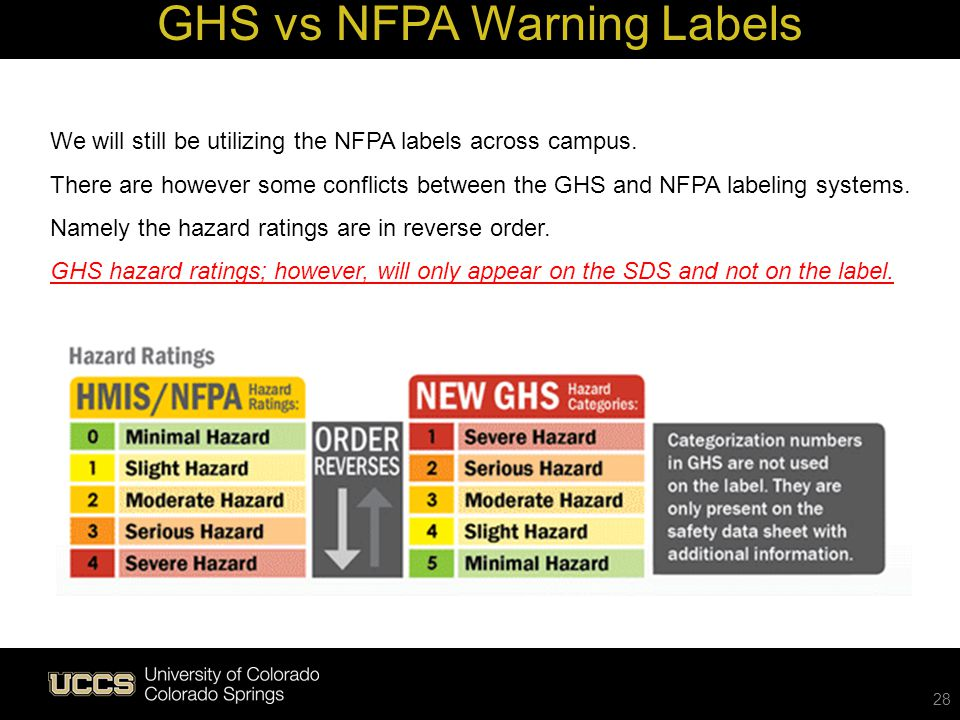 28 GHS vs NFPA Warning Labels We will still be utilizing the NFPA labels across campus. There are however some conflicts between the GHS and NFPA labe