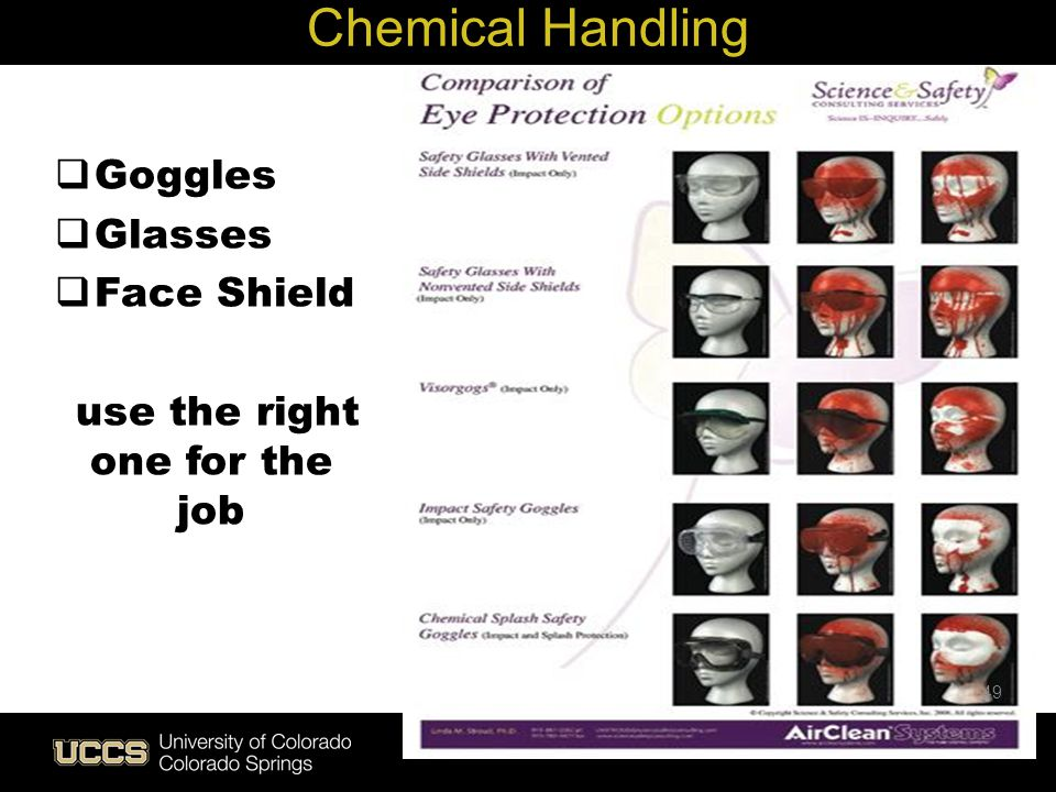 Goggles Glasses Face Shield use the right one for the job Chemical Handling 49