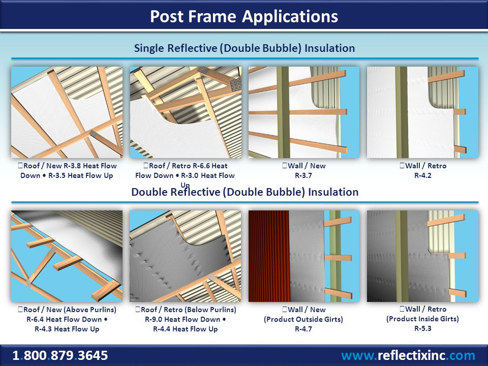 1.800.879.3645 www.reflectixinc.com Post Frame Applications Roof / Retro R-6.6 Heat Flow Down R-3.0 Heat Flow Up Roof / New R-3.8 Heat Flow Down R-3.5 Heat Flow Up Wall / Retro (Product Inside Girts) R-5.3 Roof / New (Above Purlins) R-6.4 Heat Flow Down R-4.3 Heat Flow Up Wall / New R-3.7 Wall / Retro R-4.2 Roof / Retro (Below Purlins) R-9.0 Heat Flow Down R-4.4 Heat Flow Up Wall / New (Product Outside Girts) R-4.7 Single Reflective (Double Bubble) Insulation Double Reflective (Double Bubble) Insulation
