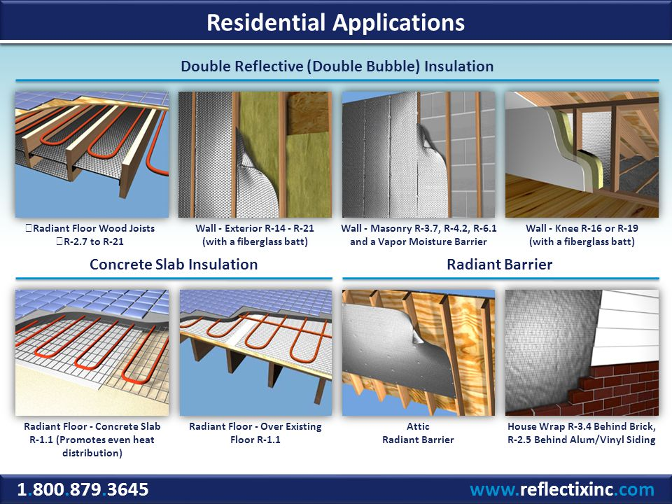 1.800.879.3645 www.reflectixinc.com Residential Applications Wall - Exterior R-14 - R-21 (with a fiberglass batt) Radiant Floor Wood Joists R-2.7 to R-21 Attic Radiant Barrier Radiant Floor - Concrete Slab R-1.1 (Promotes even heat distribution) Wall - Masonry R-3.7, R-4.2, R-6.1 and a Vapor Moisture Barrier Wall - Knee R-16 or R-19 (with a fiberglass batt) Radiant Floor - Over Existing Floor R-1.1 House Wrap R-3.4 Behind Brick, R-2.5 Behind Alum/Vinyl Siding Double Reflective (Double Bubble) Insulation Concrete Slab Insulation Radiant Barrier