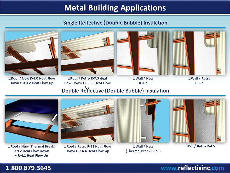 1.800.879.3645 www.reflectixinc.com Metal Building Applications Roof / Retro R-7.5 Heat Flow Down R-3.6 Heat Flow Up Roof / New R-4.0 Heat Flow Down R-3.2 Heat Flow Up Wall / Retro R-4.5 Roof / New (Thermal Break) R-9.2 Heat Flow Down R-4.1 Heat Flow Up Wall / New R-3.7 Wall / Retro R-3.5 Roof / Retro R-11 Heat Flow Down R-4.4 Heat Flow Up Wall / New (Thermal Break) R-5.6 Single Reflective (Double Bubble) Insulation Double Reflective (Double Bubble) Insulation