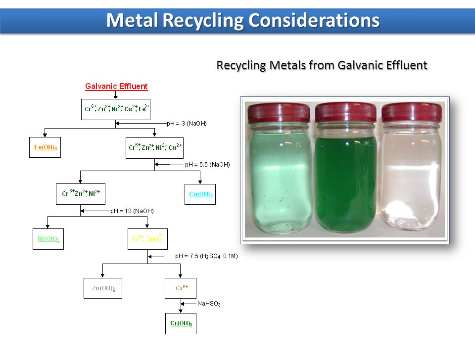 Recycling Metals from Galvanic Effluent Metal Recycling Considerations