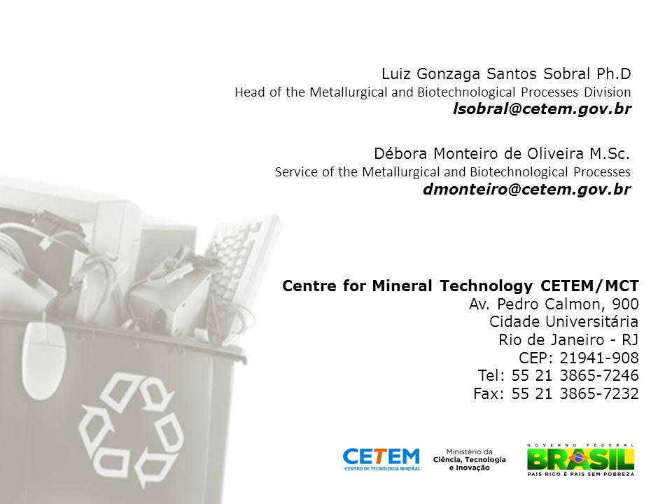 Débora Monteiro de Oliveira M.Sc. Service of the Metallurgical and Biotechnological Processes dmonteiro@cetem.gov.br Luiz Gonzaga Santos Sobral Ph.D H