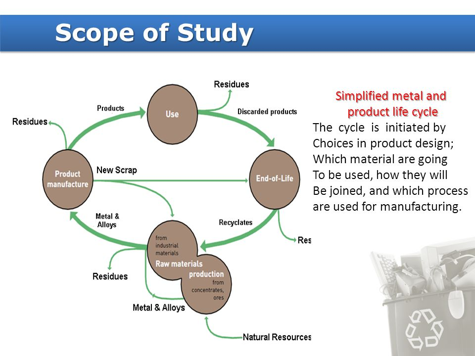 Simplified metal and product life cycle product life cycle The cycle is initiated by Choices in product design; Which material are going To be used, how they will Be joined, and which process are used for manufacturing.