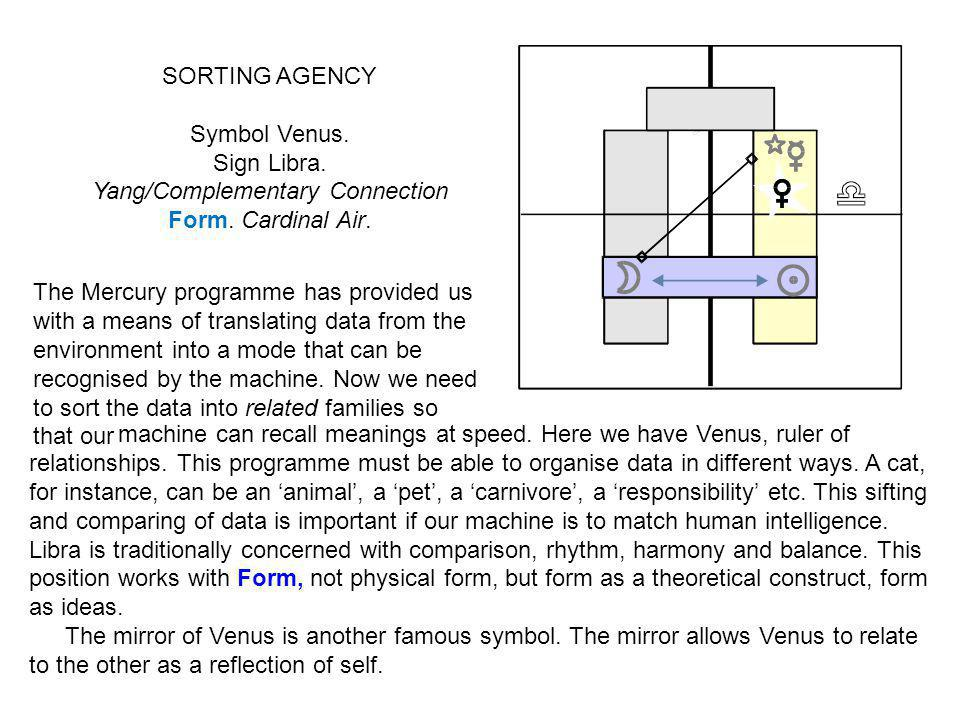SORTING AGENCY Symbol Venus. Sign Libra. Yang/Complementary Connection Form. Cardinal Air. machine can recall meanings at speed. Here we have Venus, r