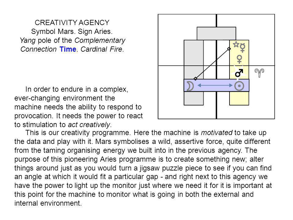 CREATIVITY AGENCY Symbol Mars. Sign Aries. Yang pole of the Complementary Connection Time. Cardinal Fire. This is our creativity programme. Here the m