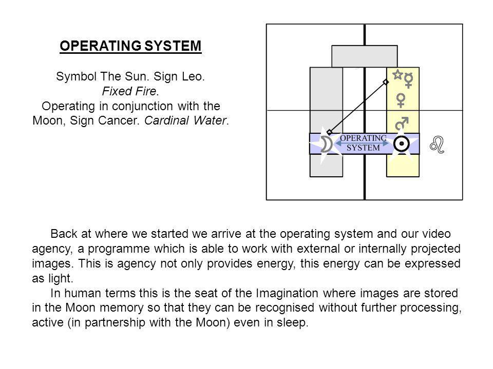 OPERATING SYSTEM Symbol The Sun. Sign Leo. Fixed Fire. Operating in conjunction with the Moon, Sign Cancer. Cardinal Water. Back at where we started w