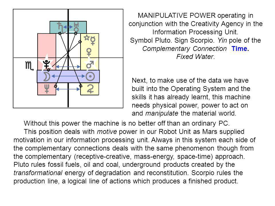 MANIPULATIVE POWER operating in conjunction with the Creativity Agency in the Information Processing Unit.