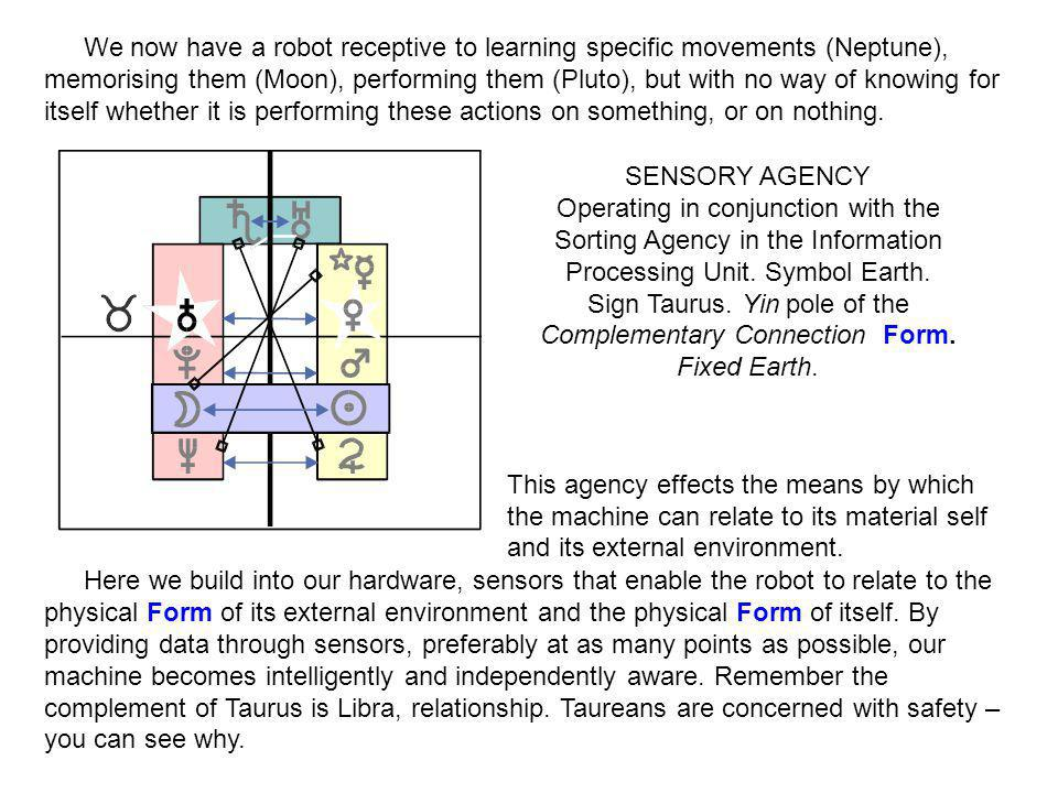 We now have a robot receptive to learning specific movements (Neptune), memorising them (Moon), performing them (Pluto), but with no way of knowing for itself whether it is performing these actions on something, or on nothing.