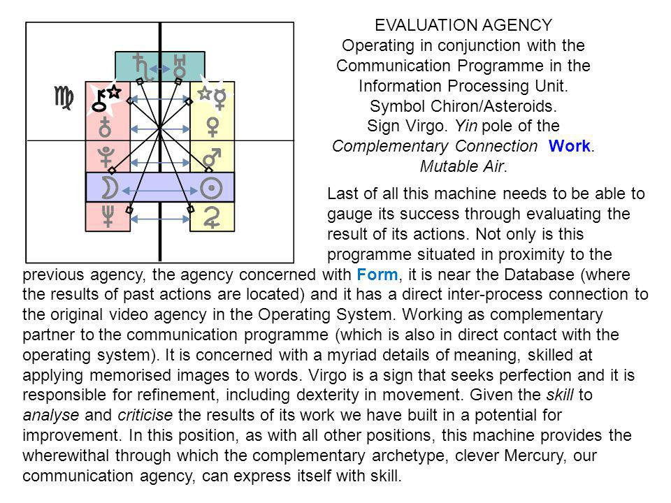 EVALUATION AGENCY Operating in conjunction with the Communication Programme in the Information Processing Unit. Symbol Chiron/Asteroids. Sign Virgo. Y