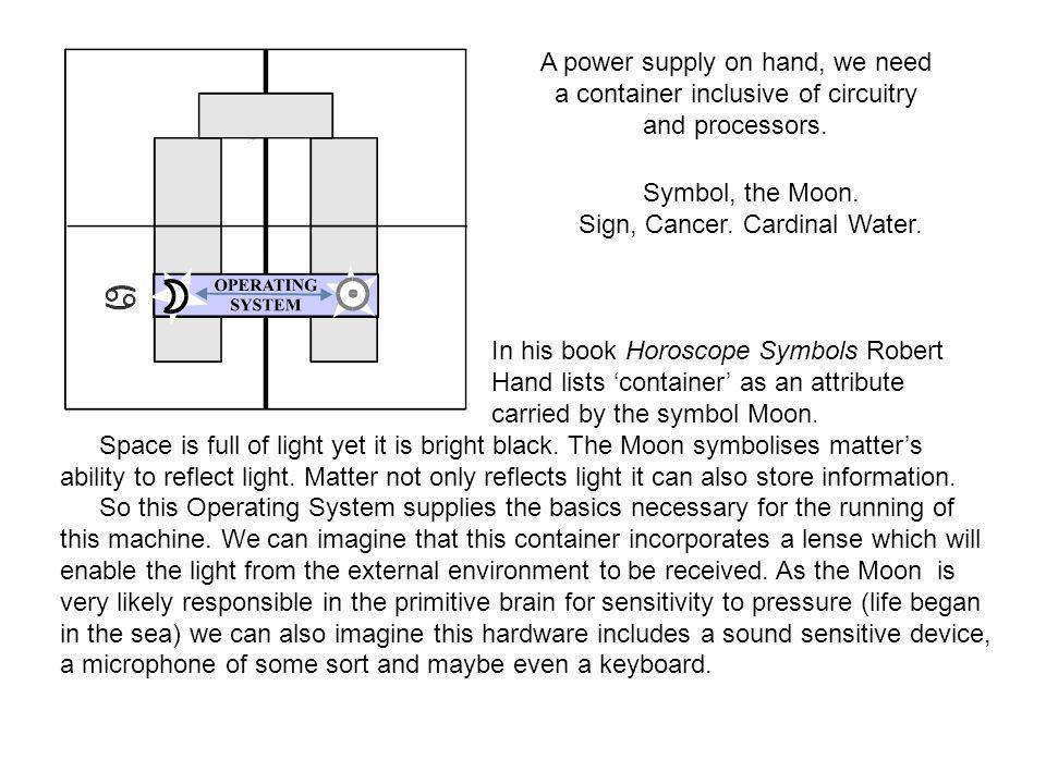 In his book Horoscope Symbols Robert Hand lists container as an attribute carried by the symbol Moon.