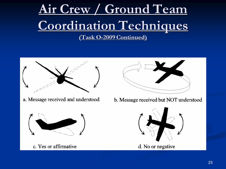Air Crew / Ground Team Coordination Techniques (Task O-2009 Continued) 23
