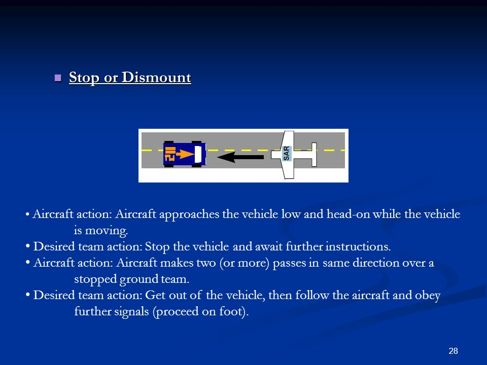 Stop or Dismount Stop or Dismount 28 Aircraft action: Aircraft approaches the vehicle low and head-on while the vehicle is moving. Desired team action